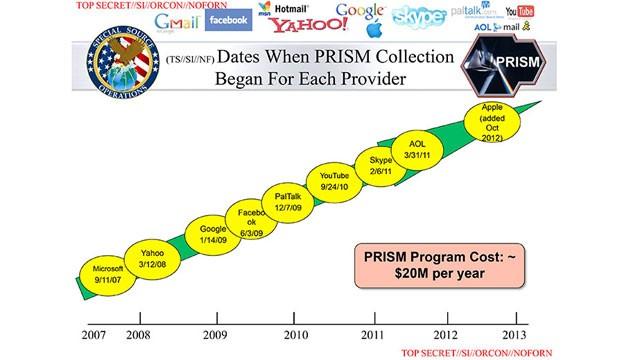 Prism PowerPoint Download