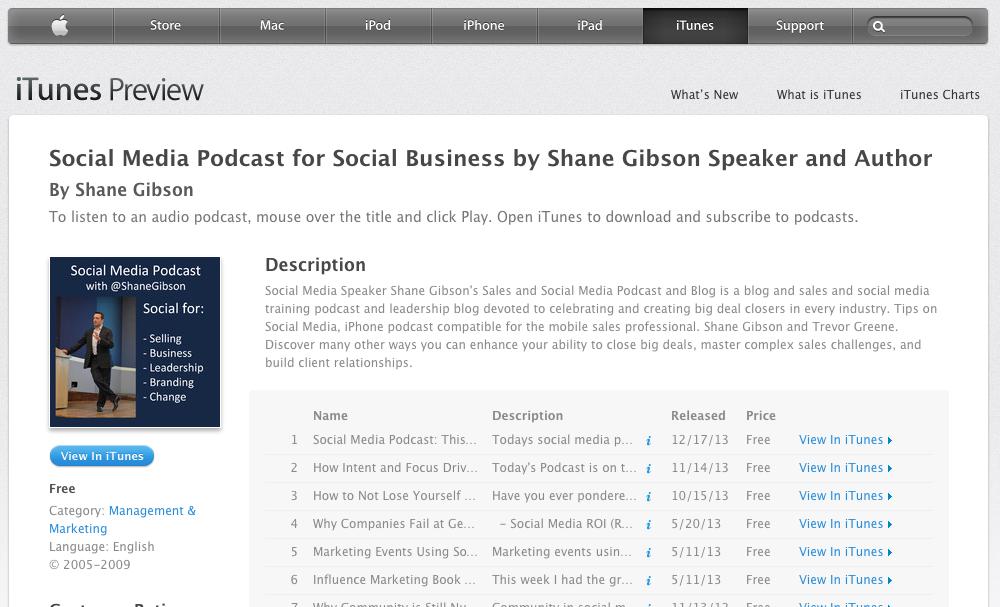 Social Media Podcast Sales Podcast